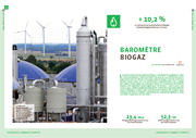 BaroBiogaz2014-fr