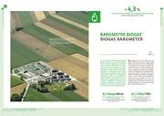 EurObservER-Biogas-barometer-2010-baro200b-fr-eng