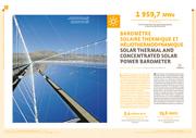 EurObservER-Solar-Thermal-barometer-2013-baro215-fr-eng