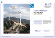 Cover Wind power barometer 2010